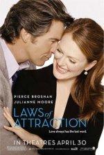 Законы привлекательности / Laws of Attraction