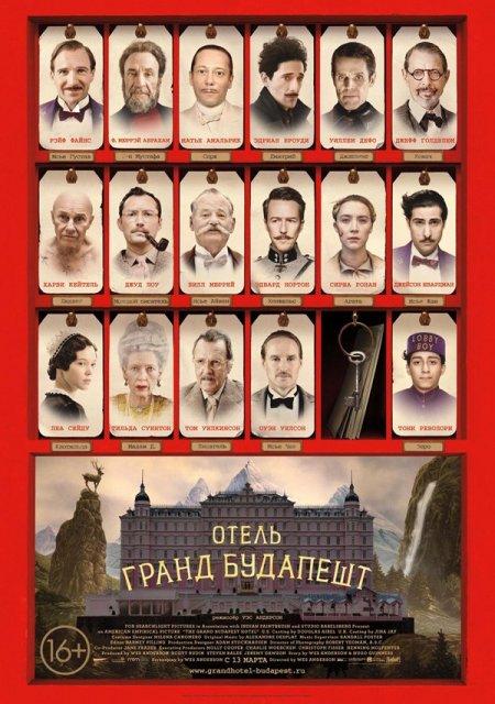 Обзор фильма Отель «Гранд Будапешт»